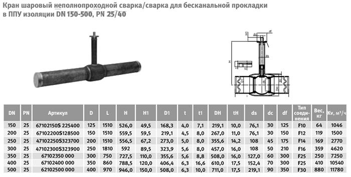 Кран шаровой в ППУ-изоляции в Москве